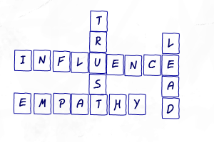 Trust - empathy - influence and leadership